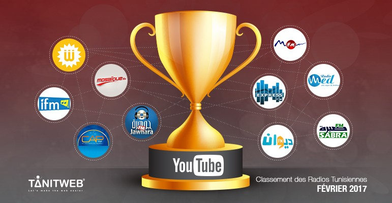 Février 2017 : TOP 10 des Radios Tunisiennes sur YouTube