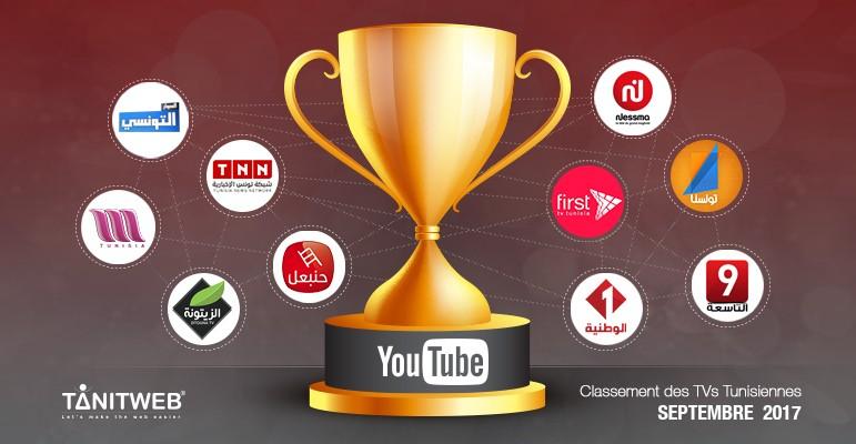 TVs Tunisiennes sur YouTube