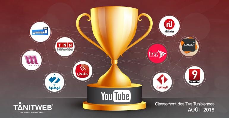Classement des Chaines TV tunisiennes sur Youtube