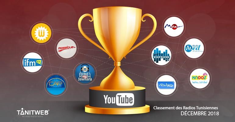 radio tunisienne sur youtube