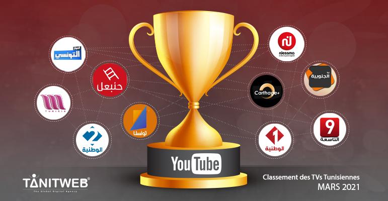 Classement des Chaines TV tunisiennes sur YouTube – Mars 2021