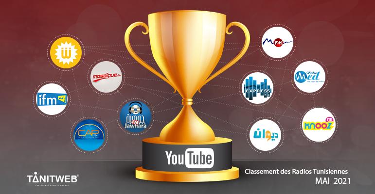 Classement des Chaines Radios tunisiennes sur YouTube – Mai 2021